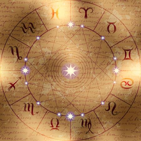 Magic circle of zodiac signs on manuscript background. Manuscript background may be used as seamless pattern. Stock Illustratie