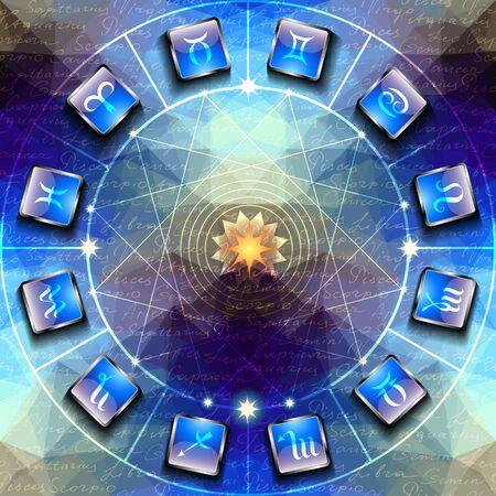 Cirkel met tekenen van horoscoop pictogrammen.