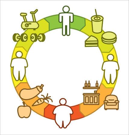 obeso: Ciclo de obesidade Ilustração