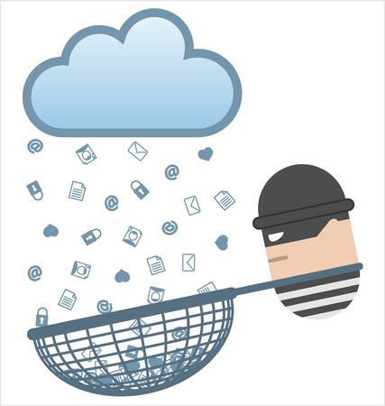 cloud: Cloud Computing Risks