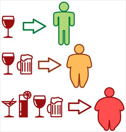 El alcohol y la obesidad