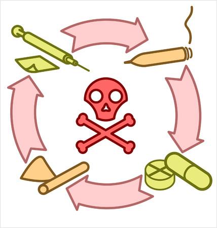 Drugs Vicious Circle Illustration