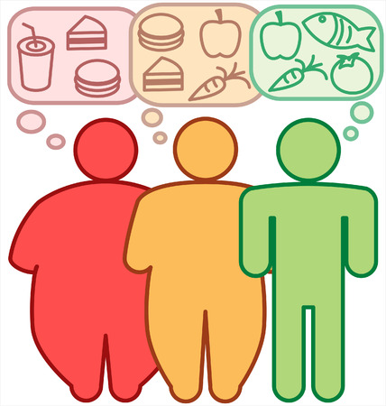eating habits: Obesity Eating Habits