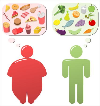 eating habits: Good and Bad Eating Habits