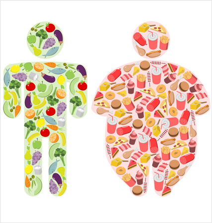 Healthy Food and Fatty Food and Human Figures