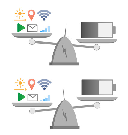 energy consumption: Battery Life and Cell Phone Functions Energy Consumption Illustration