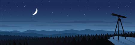 Lunar Eclipse Observation Landscape Scene Banner