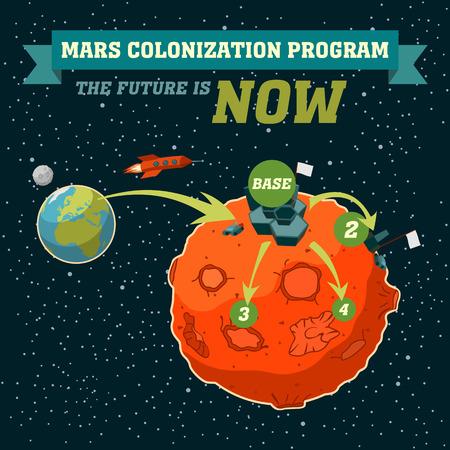 Illustration d'un atterrissage de l'homme sur Mars Vecteurs