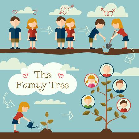 若いカップルの家族ツリーの平らな設計概念を植えること