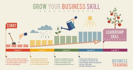 Groei zakelijke vaardigheden infographics platte design template. Business training