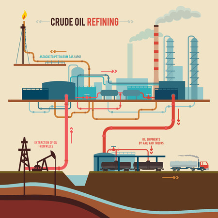 Stadia van de verwerking van ruwe olie op de raffinaderij van winning tot zendingen. Vlakke grafische vormgeving