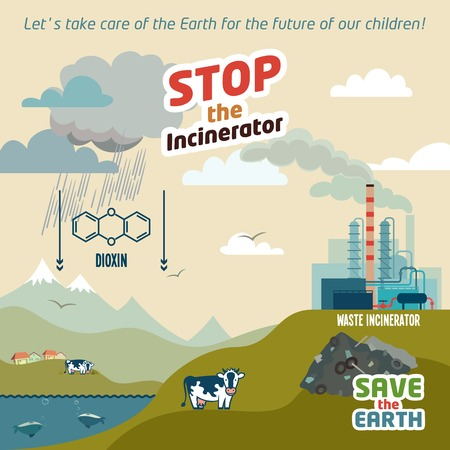 dioxin: Stop incinerators. Waste incineration plants dioxin emissions. Save the Earth eco illustration
