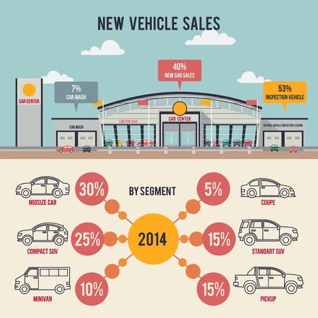 Autozentrum Illustration mit neuen Fahrzeugen Vertriebsinfografiken und Icons
