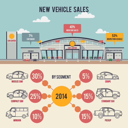 car transportation: Car center illustration with new vehicles sales infographics and icons