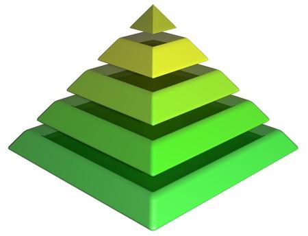 hi�rarchie: Geïsoleerde illustratie van een groene, gelaagde piramide