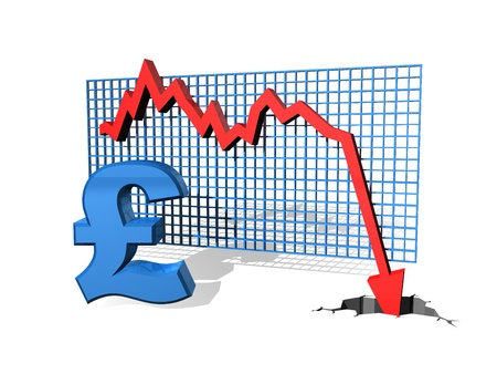 and decline: Graph showing the falling value of the Pound