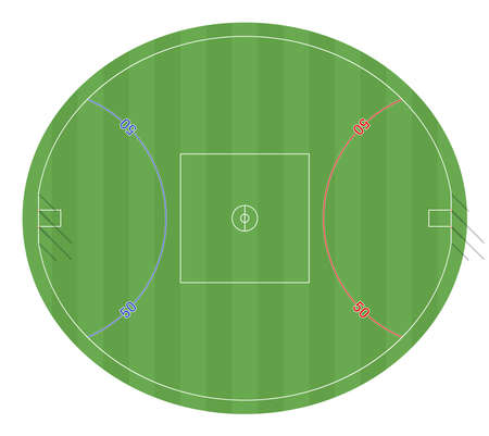 Australian football field with goals. Top view. Ilustrace