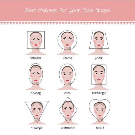caras: Diferentes formas de la cara y mejor maquillaje para tu forma de la cara - vector Vectores