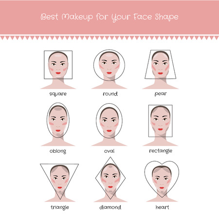 Unterschiedliche Gesichtsformen und beste Make-up für Ihre Gesichtsform - vector Illustration
