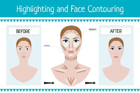 Gesicht der Frau vor und nach dem Make-up - Vektor-Illustration. Kosmetik und Schönheit Infografiken. Hervorhebungen und Gesicht Konturierung.