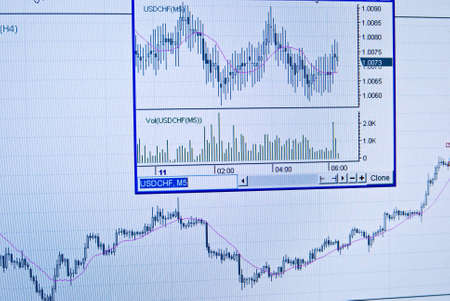 financial graph business chart on monitor Stock Photo - 4296838