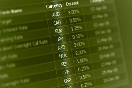 financial market currency interest rates on monitor