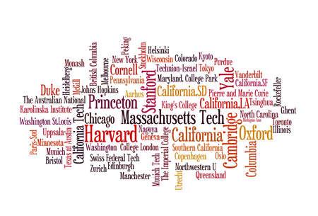 有名で人気のある大学や研究機関の世界の単語の雲。サイズは大体、2016 年の評価の位置に対応します。リストの最初の 100 から 70 アイテム