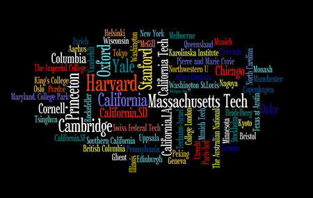 Word cloud of famous and popular universities and institutes of the world. The size roughly corresponds to the position in the rating of 2016. 70 items from the first hundred of the list Banco de Imagens