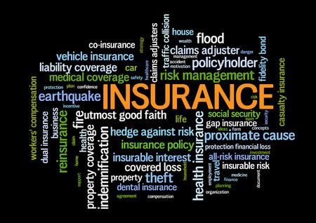 Nuage d'étiquettes de mot d'assurance, montre des mots liés à l'entreprise de gestion des risques, à la perte financière de protection et à des concepts similaires, vecteur Vecteurs