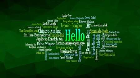 Hello word Cloud, shows equivalents of hello, how to say it in many languages, vector