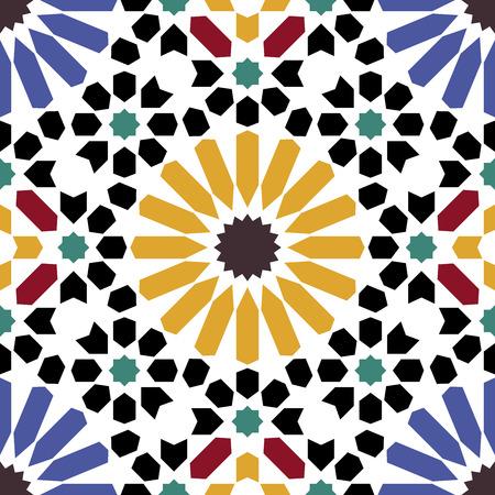 iznik: Arabesque seamless pattern in editable vector file