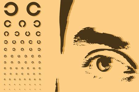 Eye and ophthalmology chart