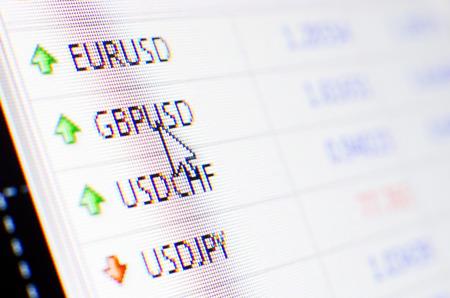 外国為替市場の通貨の為替レート