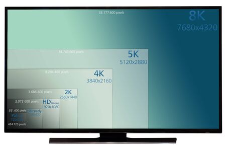 Comparing TV resolutions on television screen. TV ultra HD. 8K television resolution technology. HDTV Ultra HD concept Stock Photo