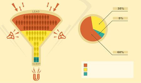 Ilustración vectorial de un embudo de ventas, la conversión Ilustración de vector