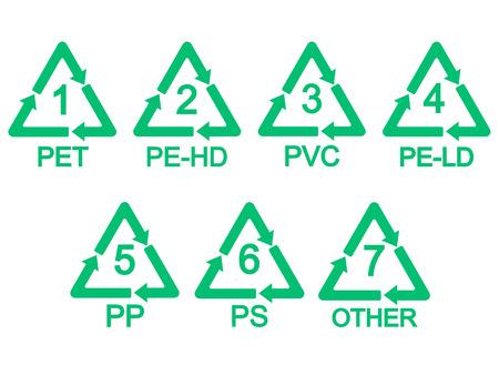 Vector illustration, flat design. Plastics recycling symbol