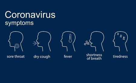 Vector illustration, flat design. Coronavirus symptoms icon