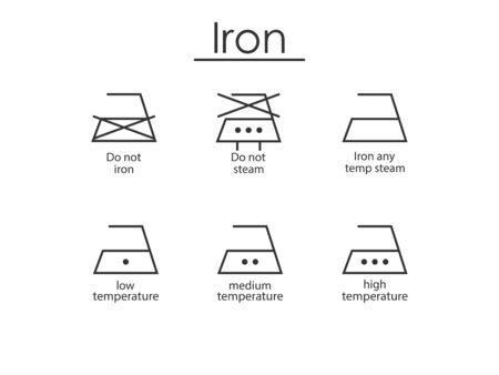 Laundry symbols, ironing icons flat
