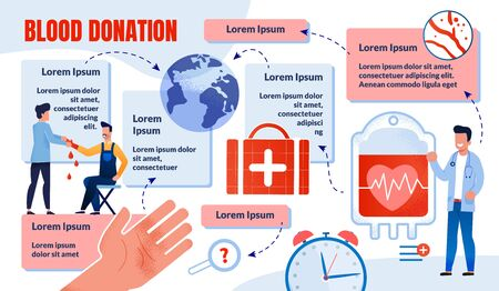Blood Donation for Emergency Medical Care and Blood Transfusion Flat Vector Infographics, Info Poster Template with Sample Text Blocks, Doctor and Injured, Bleeding Patient Characters Illustration