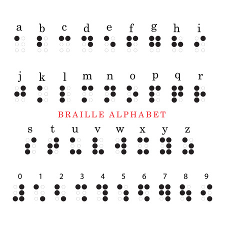 sense of sight: vector braille alphabet and numbers system
