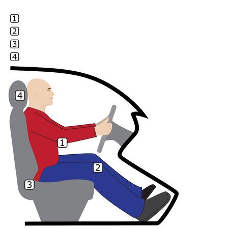 ilustración vectorial de la postura al volante durante la conducción del coche Ilustración de vector