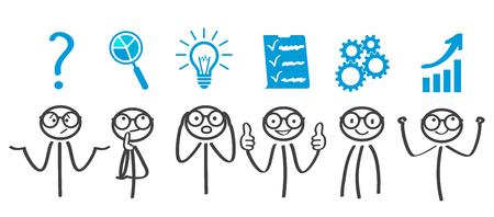 Decision problem, solving process, generator ideas, succeed