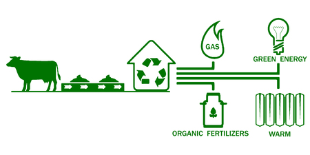 Biogas for animal waste Standard-Bild - 102153300