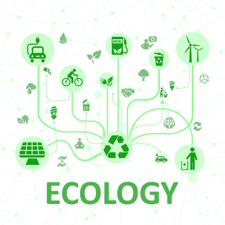 Système d'écologie du concept