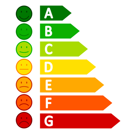 Rating, classification by emoticons - stock vector