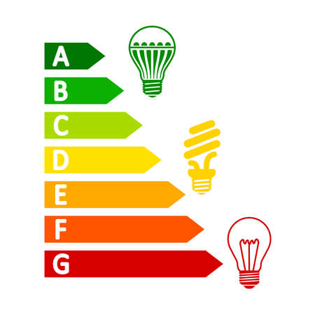 Energy efficiency concept chart with classification graph, comparison different bulbs - vector