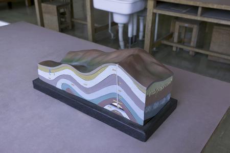 strata: Model of strata