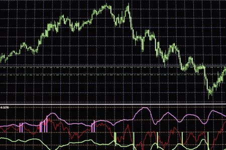 stock: Stock price graph