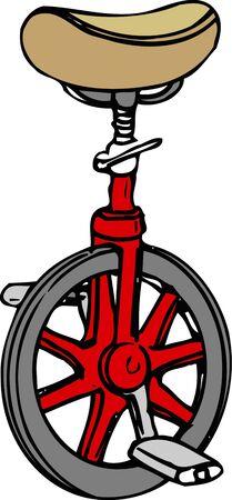 unicycle: Unicycle