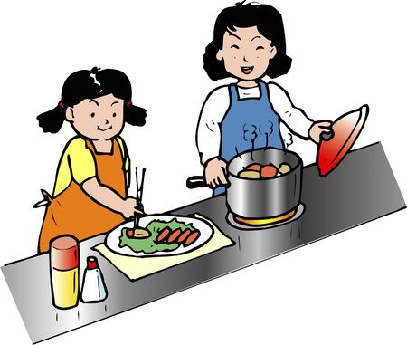 classwork: Help of meal